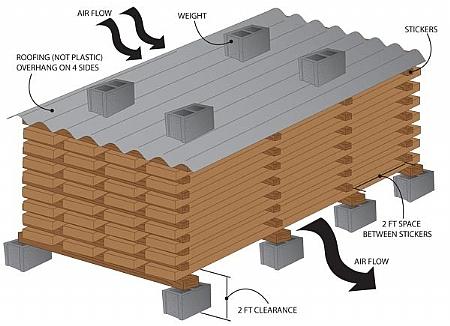 אחסון עץ גושני במחסן עם מדפים ומשטחים